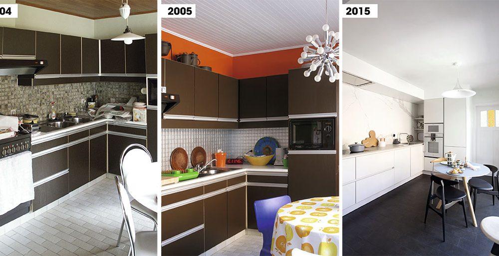 Keuken Make Over : Make over van een keuken actief wonen
