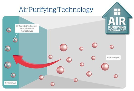 sigma-air-pure-zuivert-de-lucht-van-formaldehyde